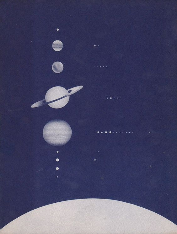 vintage planets